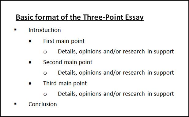 How to write a basic argumentative essay